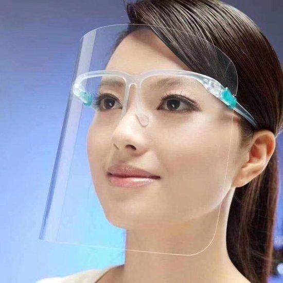 gezichtsscherm maskers